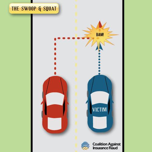 CAR ACCIDENT FRAUD - Crash Management Collision Repair